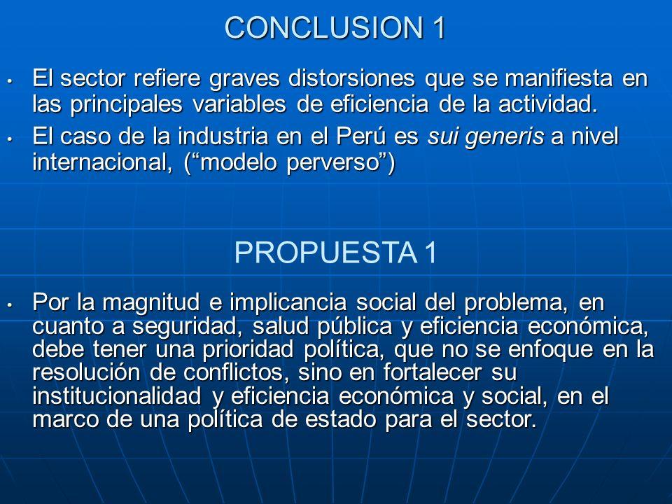 CONCLUSION 1 El sector refiere graves distorsiones que se manifiesta en las principales variables de eficiencia de la actividad.