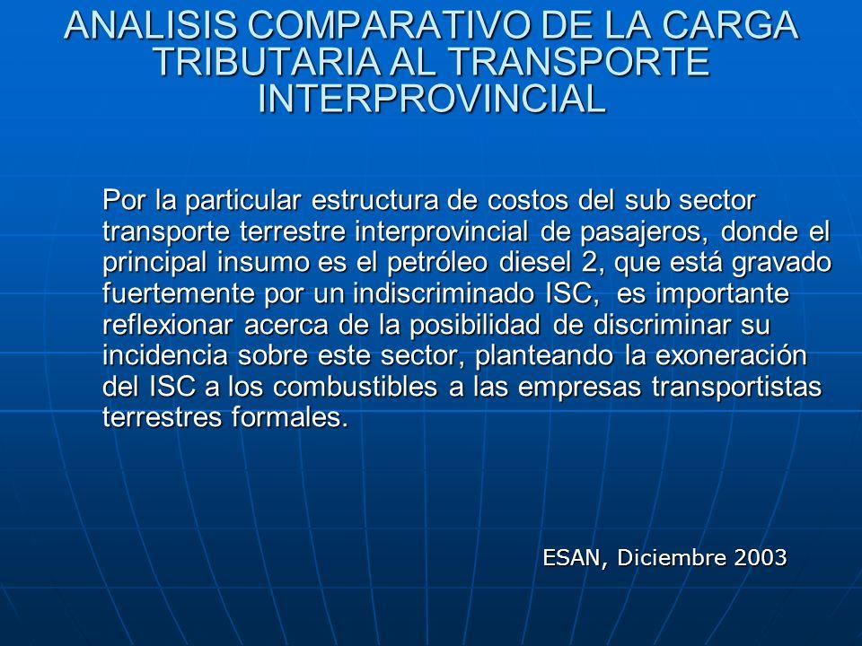 ANALISIS COMPARATIVO DE LA CARGA TRIBUTARIA AL TRANSPORTE INTERPROVINCIAL