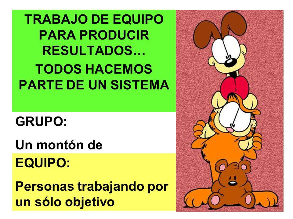 TRABAJO DE EQUIPO PARA PRODUCIR RESULTADOS…