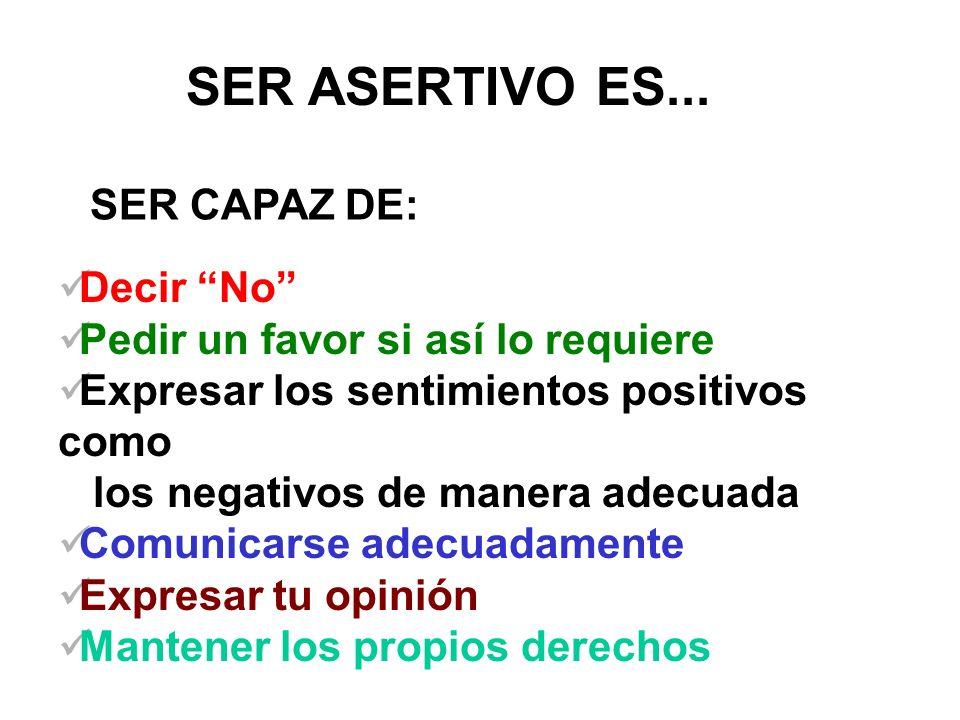 SER ASERTIVO ES... SER CAPAZ DE: Decir No