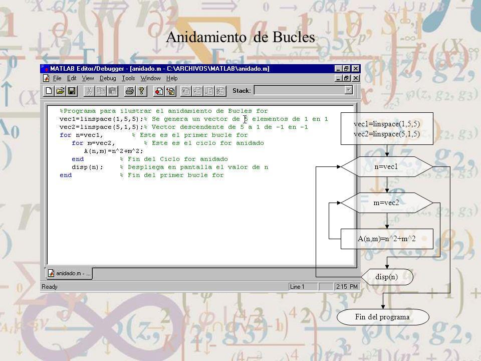 Anidamiento de Bucles vec1=linspace(1,5,5) vec2=linspace(5,1,5) n=vec1