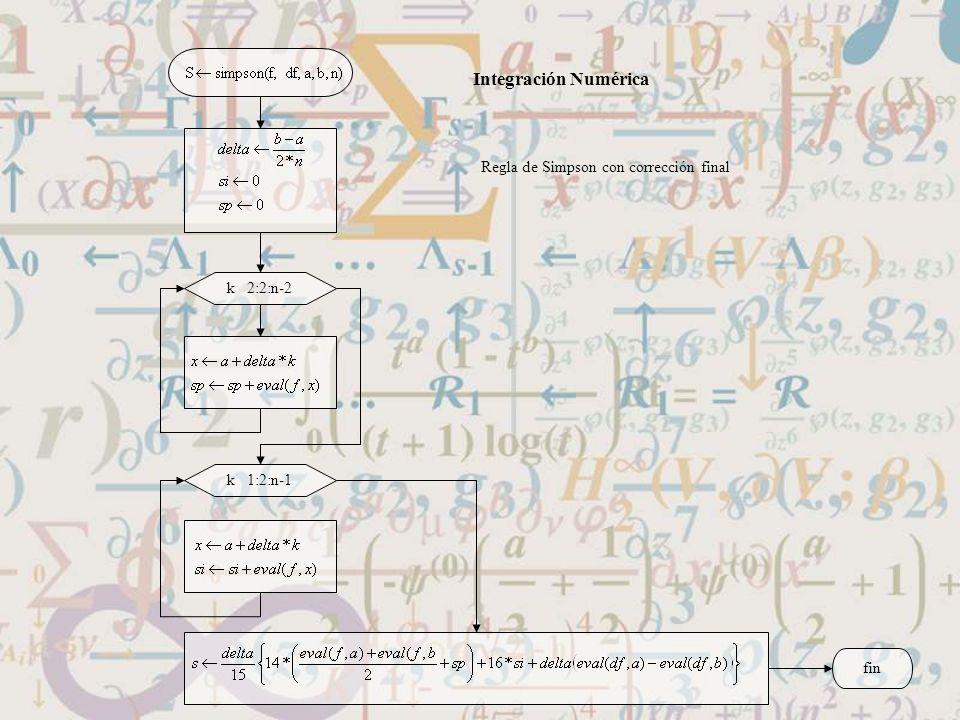 Integración Numérica Regla de Simpson con corrección final k 2:2:n-2
