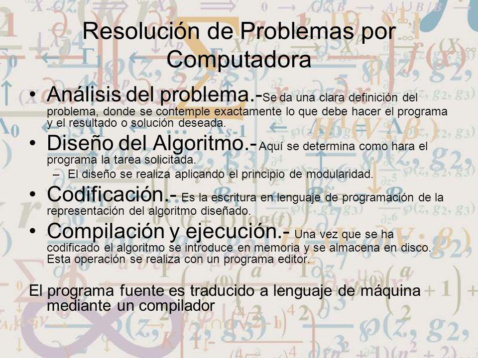 Resolución de Problemas por Computadora