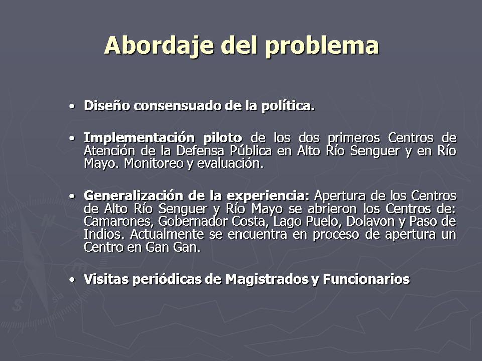 Abordaje del problema Diseño consensuado de la política.