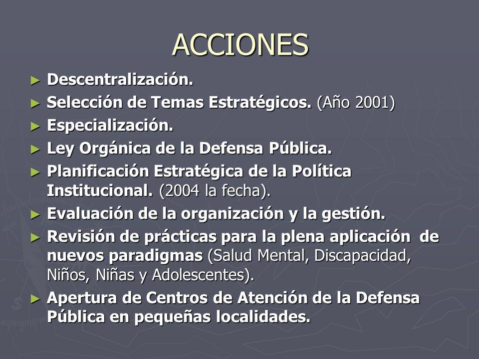ACCIONES Descentralización.