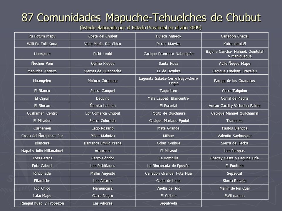 87 Comunidades Mapuche-Tehuelches de Chubut (listado elaborado por el Estado Provincial en el año 2009)