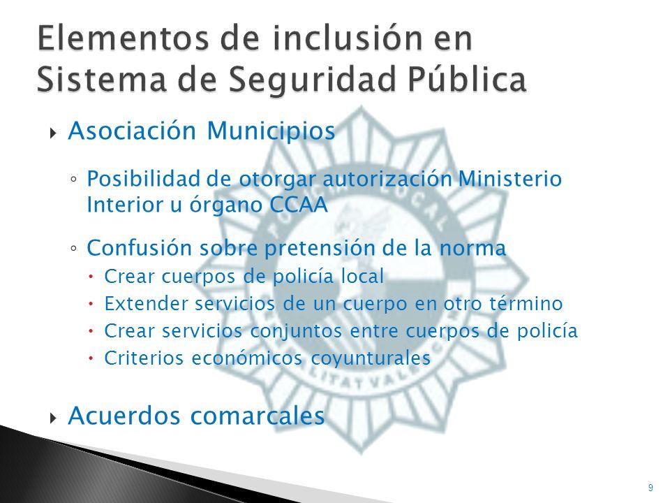 Elementos de inclusión en Sistema de Seguridad Pública