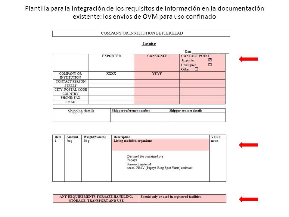 Plantilla para la integración de los requisitos de información en la documentación existente: los envíos de OVM para uso confinado