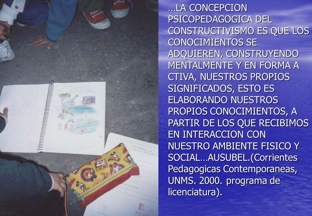 …LA CONCEPCION PSICOPEDAGOGICA DEL CONSTRUCTIVISMO ES QUE LOS CONOCIMIENTOS SE ADQUIEREN, CONSTRUYENDO MENTALMENTE Y EN FORMA A CTIVA, NUESTROS PROPIOS SIGNIFICADOS, ESTO ES ELABORANDO NUESTROS PROPIOS CONOCIMIENTOS, A PARTIR DE LOS QUE RECIBIMOS EN INTERACCION CON NUESTRO AMBIENTE FISICO Y SOCIAL…AUSUBEL.(Corrientes Pedagogicas Contemporaneas, UNMS.