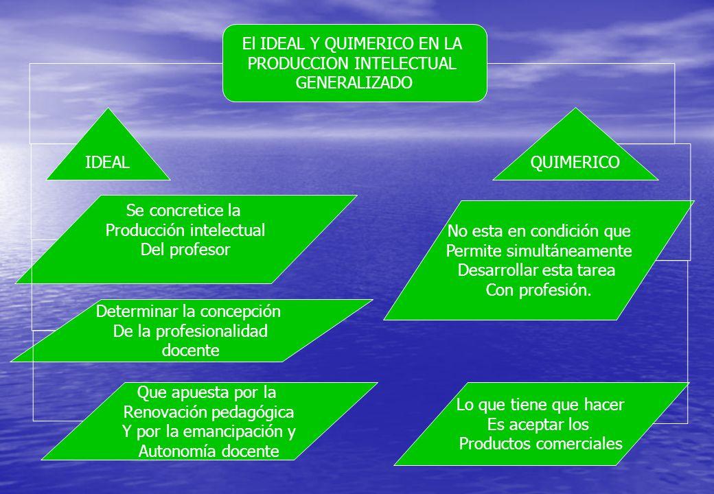 El IDEAL Y QUIMERICO EN LA PRODUCCION INTELECTUAL GENERALIZADO