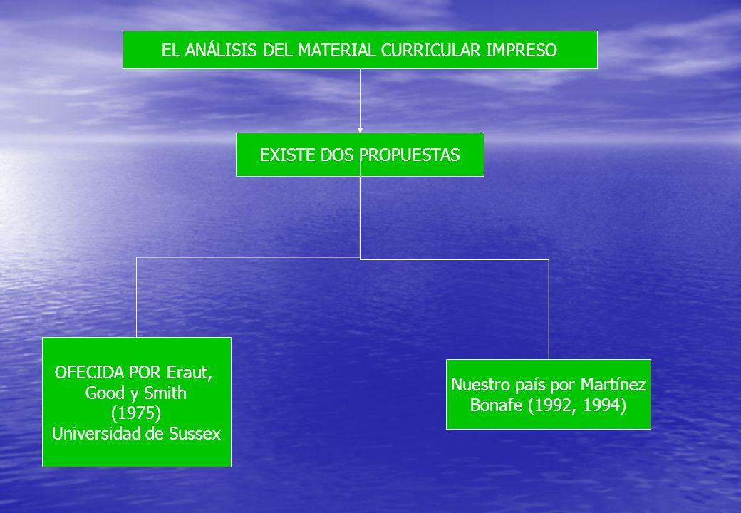 EL ANÁLISIS DEL MATERIAL CURRICULAR IMPRESO