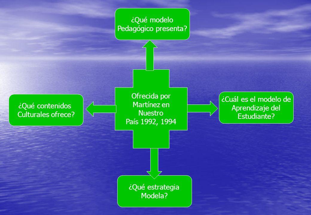 ¿Qué modelo Pedagógico presenta Ofrecida por. Martínez en. Nuestro. País 1992, 1994. ¿Cuál es el modelo de.