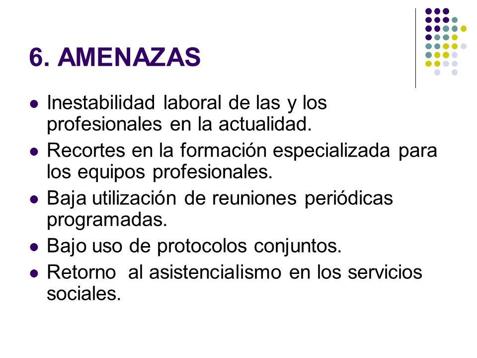 6. AMENAZAS Inestabilidad laboral de las y los profesionales en la actualidad.