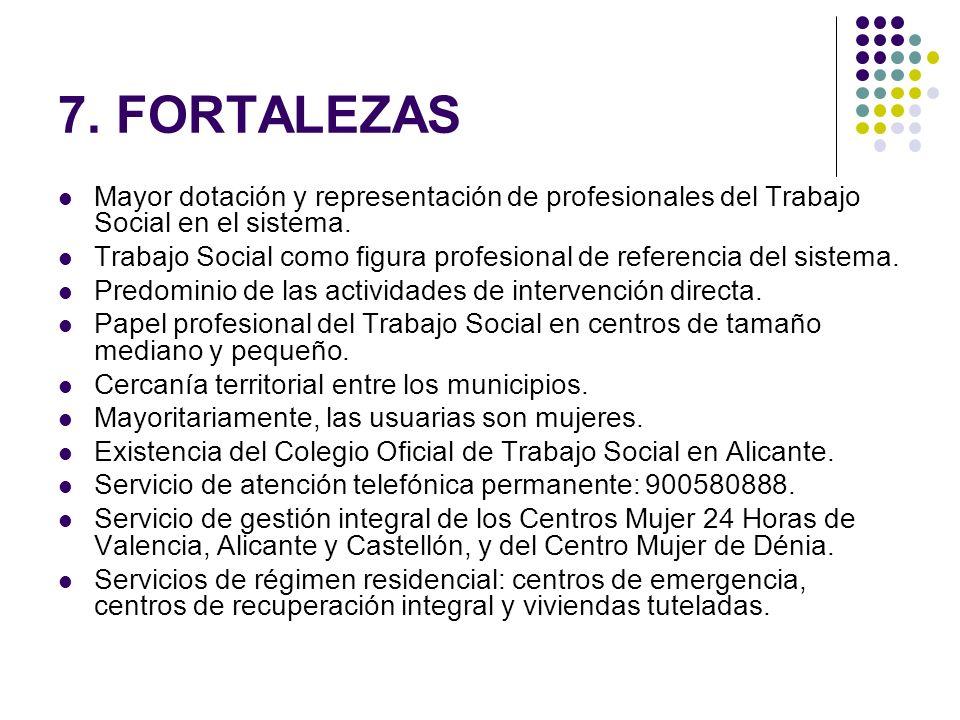 7. FORTALEZAS Mayor dotación y representación de profesionales del Trabajo Social en el sistema.