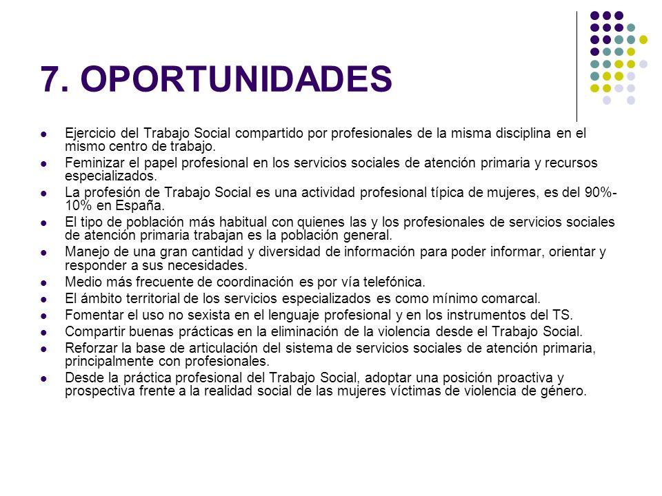 7. OPORTUNIDADESEjercicio del Trabajo Social compartido por profesionales de la misma disciplina en el mismo centro de trabajo.