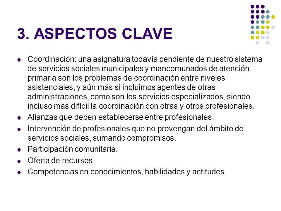 3. ASPECTOS CLAVE