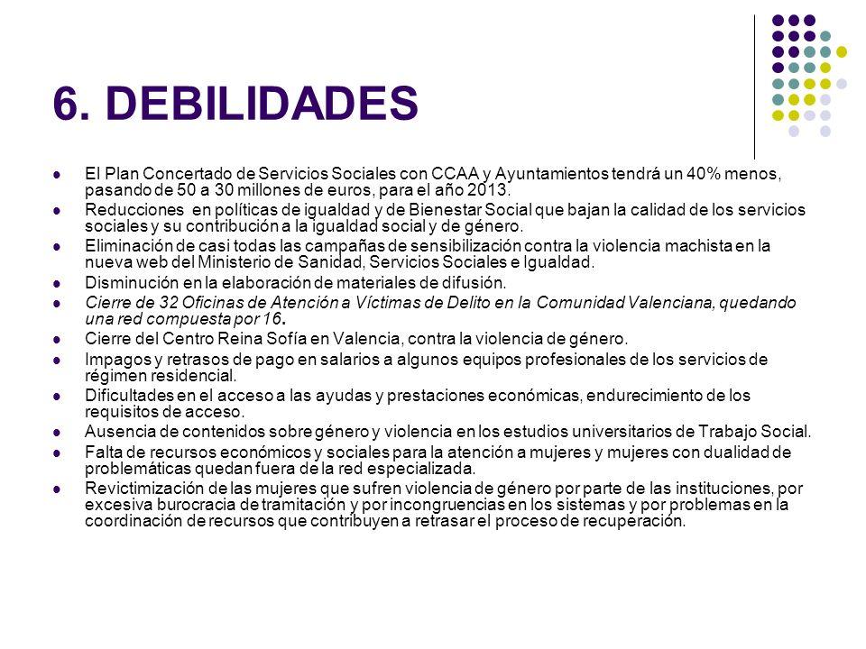 6. DEBILIDADES