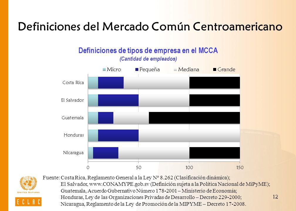 Definiciones del Mercado Común Centroamericano