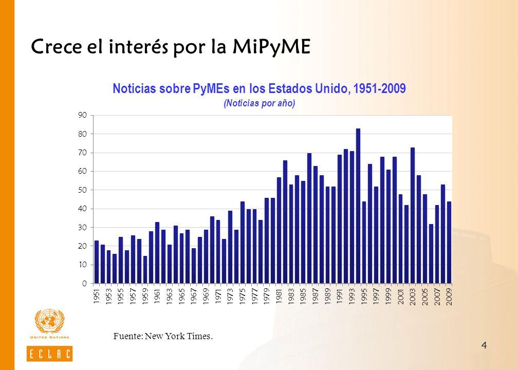 Crece el interés por la MiPyME