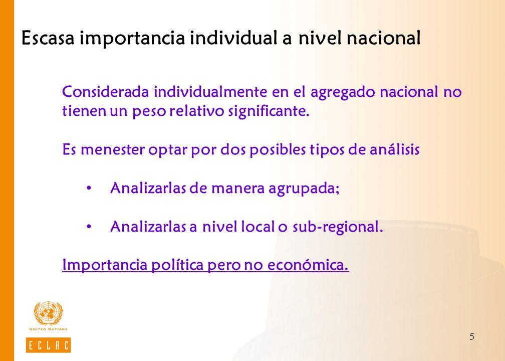 Escasa importancia individual a nivel nacional