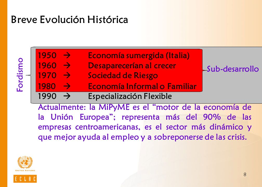 Breve Evolución Histórica