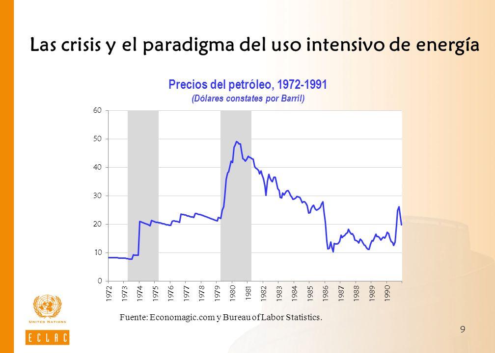 Las crisis y el paradigma del uso intensivo de energía