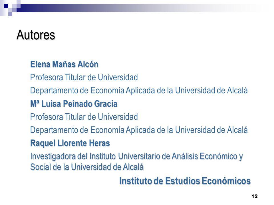 Autores Instituto de Estudios Económicos Elena Mañas Alcón