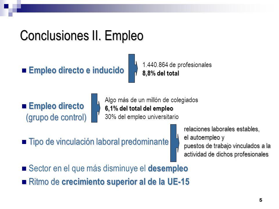 Conclusiones II. Empleo