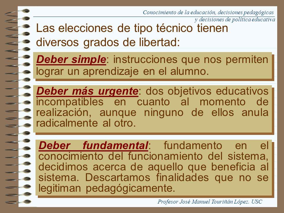 Las elecciones de tipo técnico tienen diversos grados de libertad: