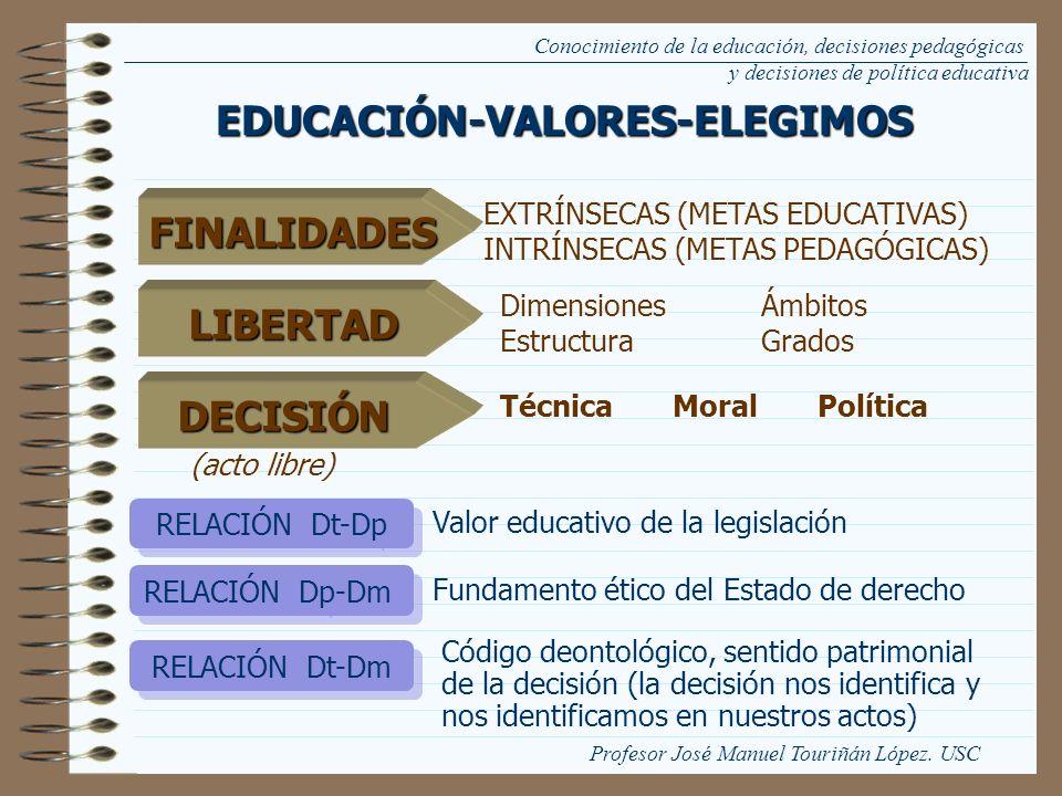 EDUCACIÓN-VALORES-ELEGIMOS