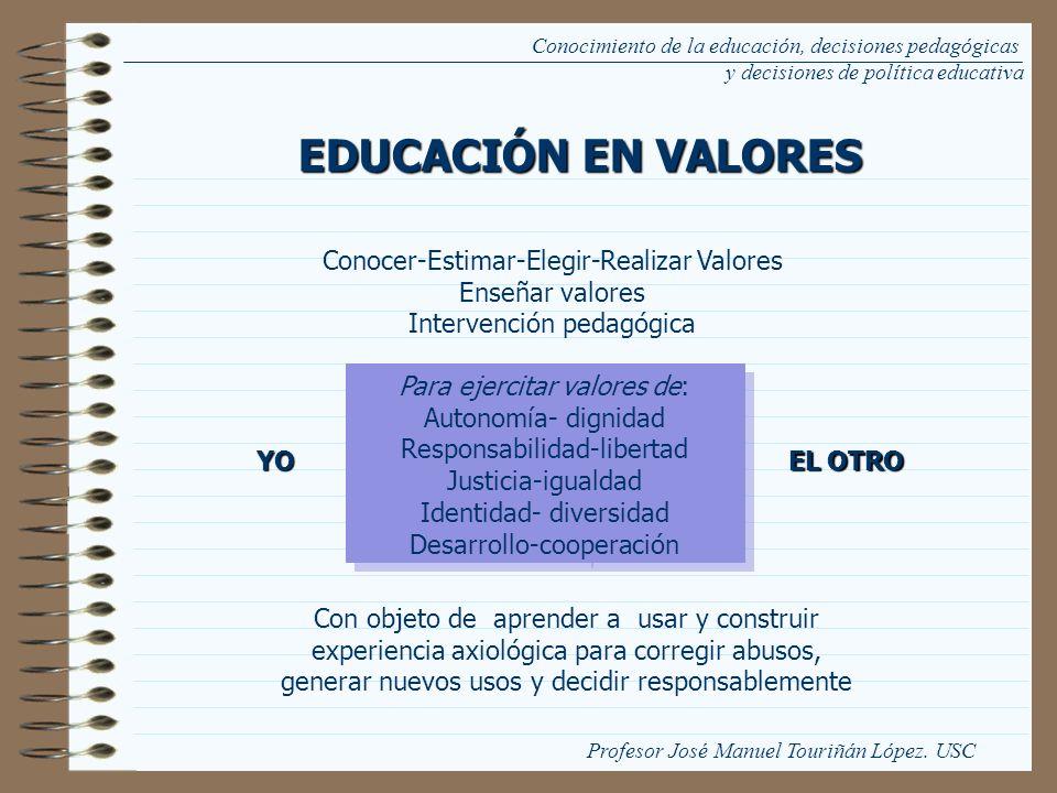EDUCACIÓN EN VALORES Conocer-Estimar-Elegir-Realizar Valores