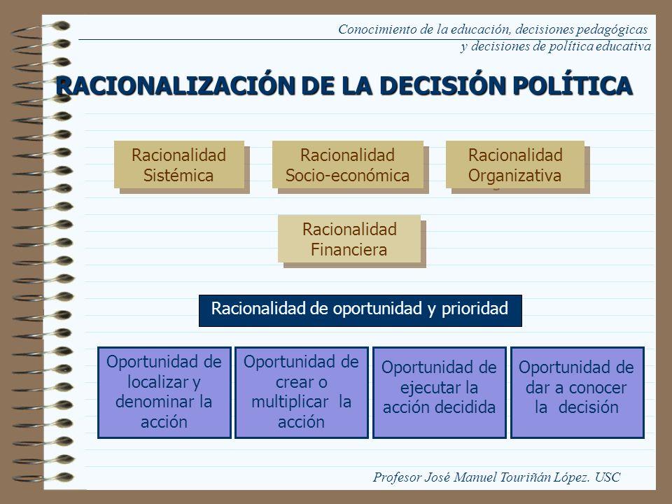 RACIONALIZACIÓN DE LA DECISIÓN POLÍTICA