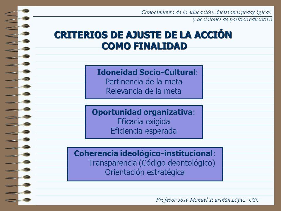 CRITERIOS DE AJUSTE DE LA ACCIÓN