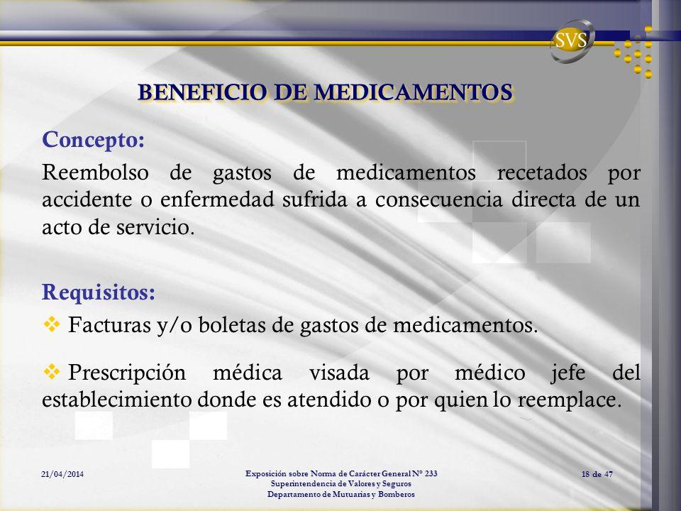 BENEFICIO DE MEDICAMENTOS