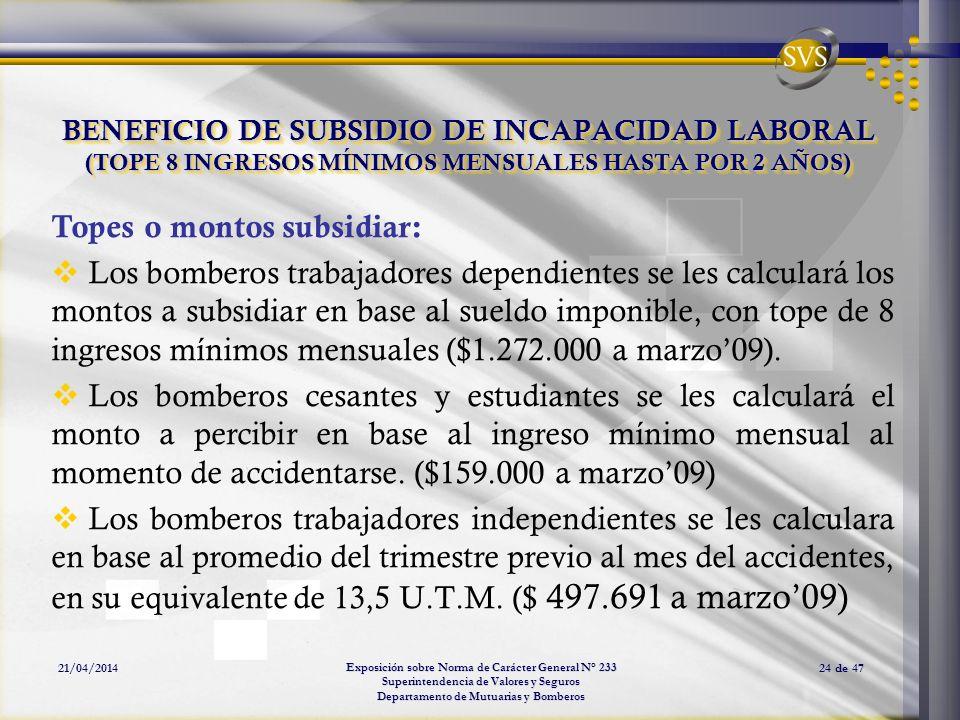 Topes o montos subsidiar: