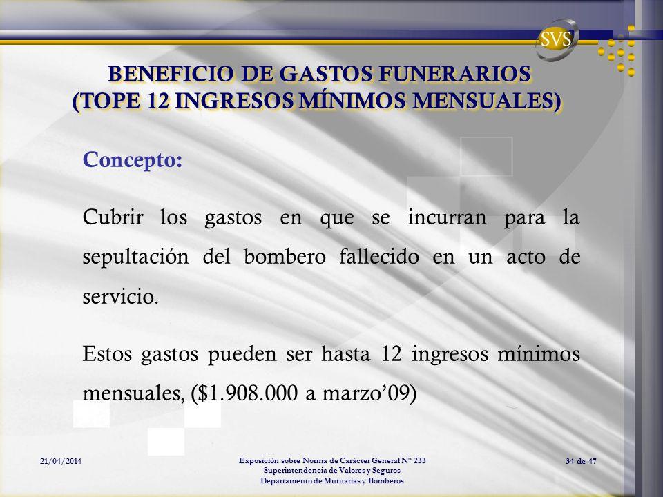 BENEFICIO DE GASTOS FUNERARIOS (TOPE 12 INGRESOS MÍNIMOS MENSUALES)