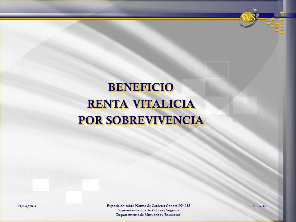 BENEFICIO RENTA VITALICIA POR SOBREVIVENCIA