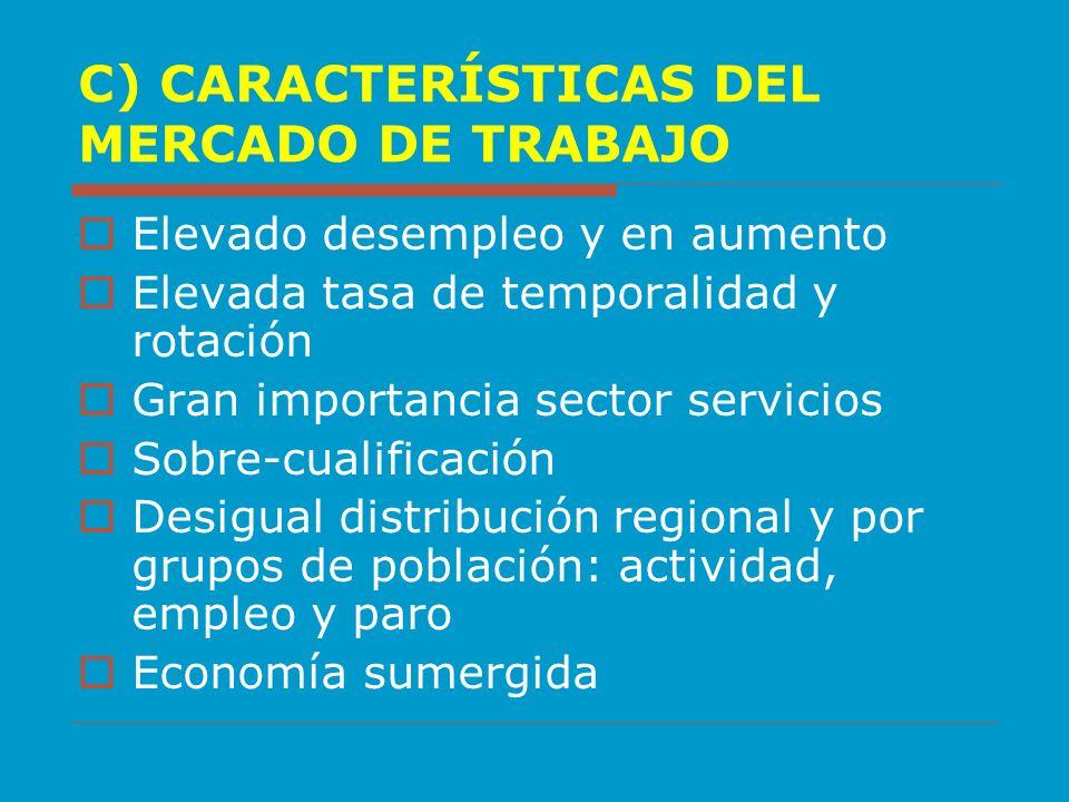 C) CARACTERÍSTICAS DEL MERCADO DE TRABAJO