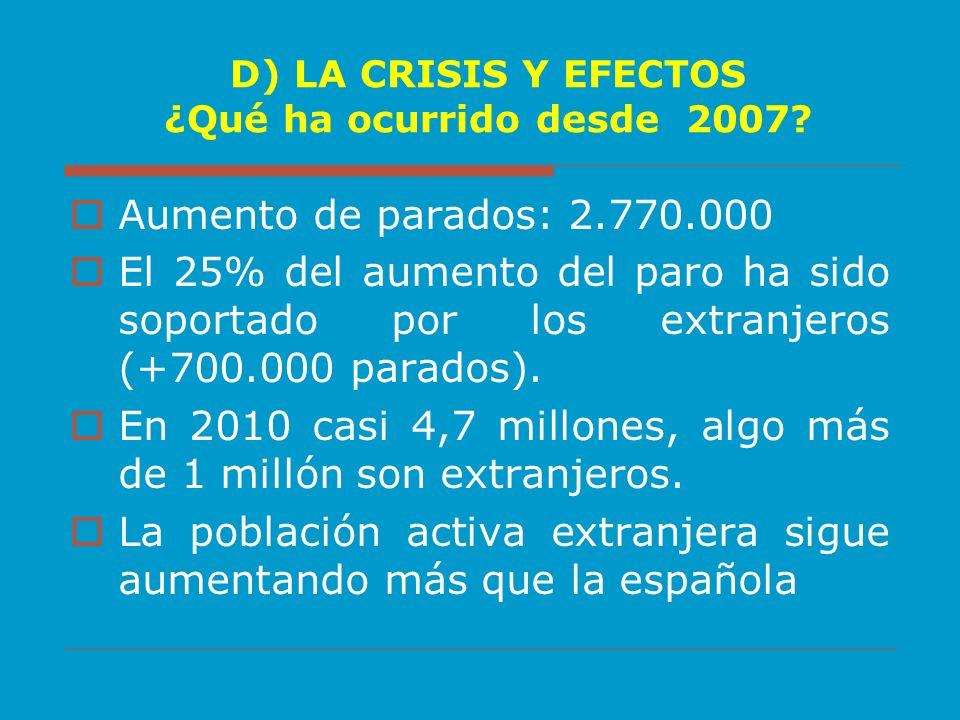D) LA CRISIS Y EFECTOS ¿Qué ha ocurrido desde 2007
