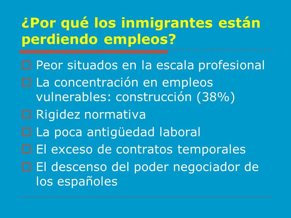 ¿Por qué los inmigrantes están perdiendo empleos