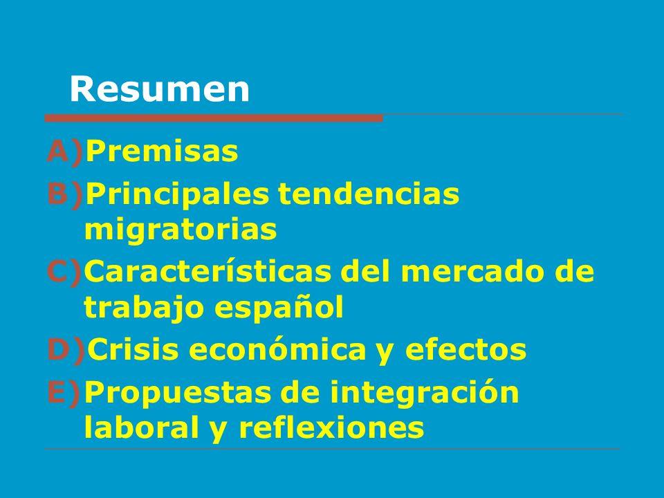 Resumen Premisas Principales tendencias migratorias