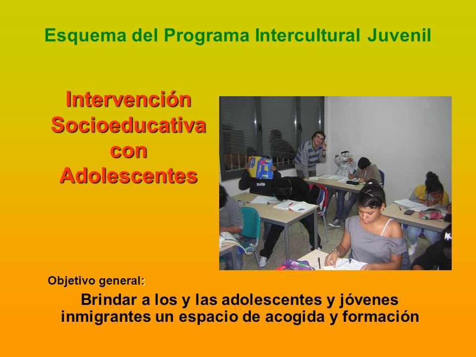 Intervención Socioeducativa con Adolescentes