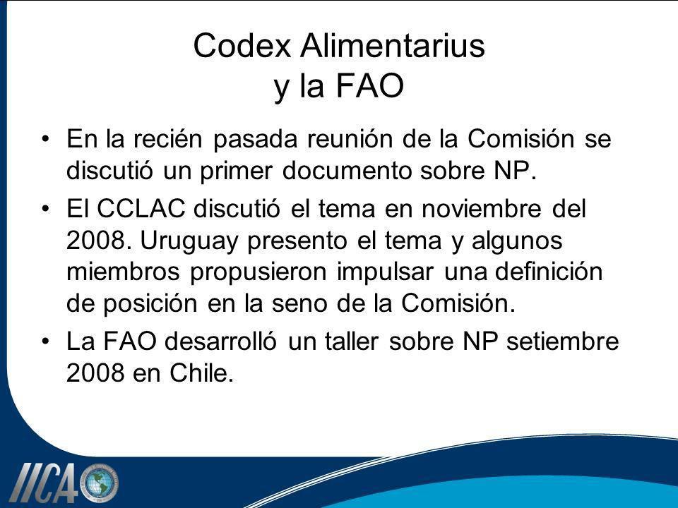 Codex Alimentarius y la FAO