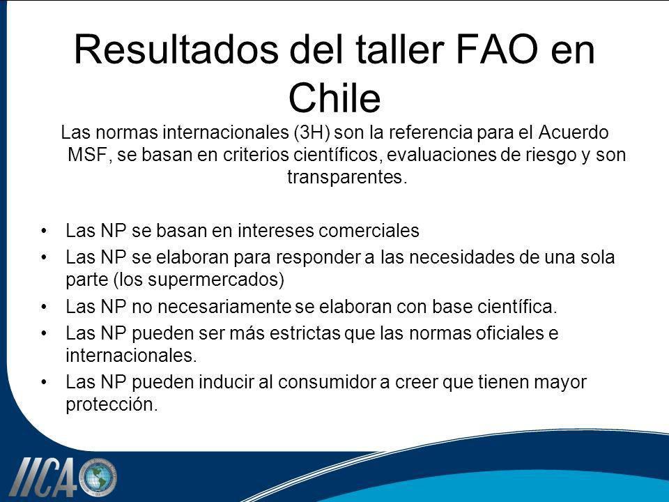 Resultados del taller FAO en Chile