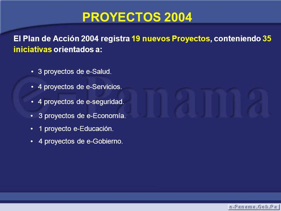 PROYECTOS 2004 El Plan de Acción 2004 registra 19 nuevos Proyectos, conteniendo 35 iniciativas orientados a: