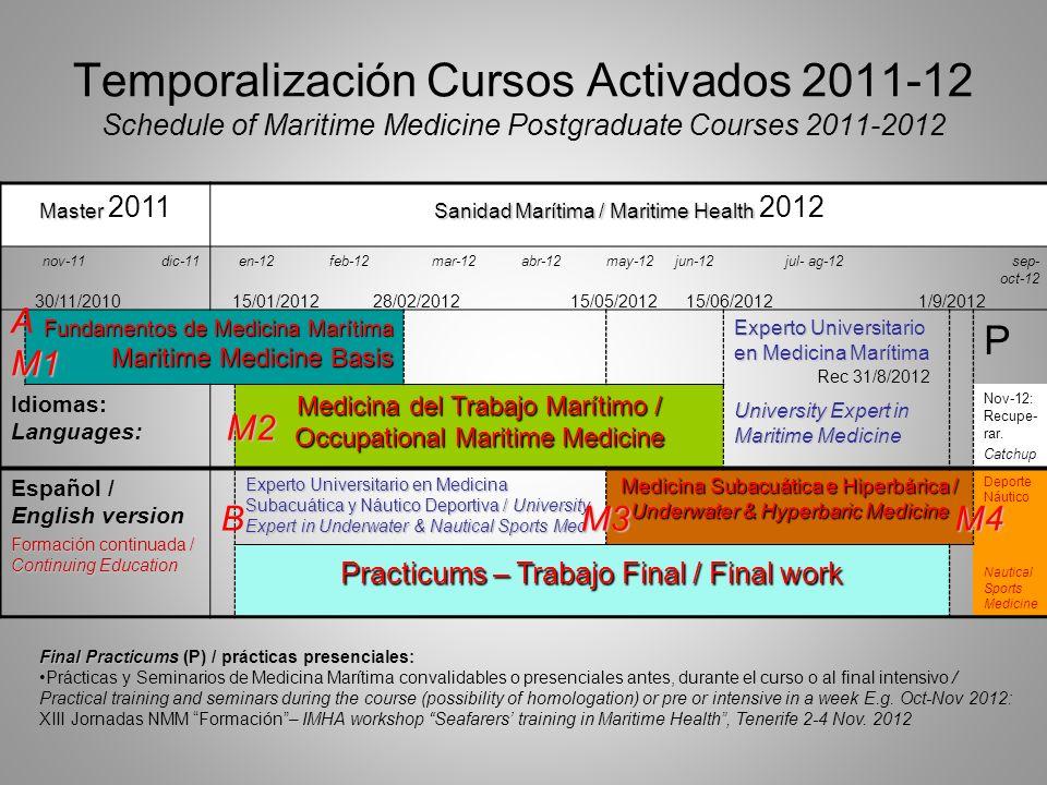 Temporalización Cursos Activados 2011-12 Schedule of Maritime Medicine Postgraduate Courses 2011-2012
