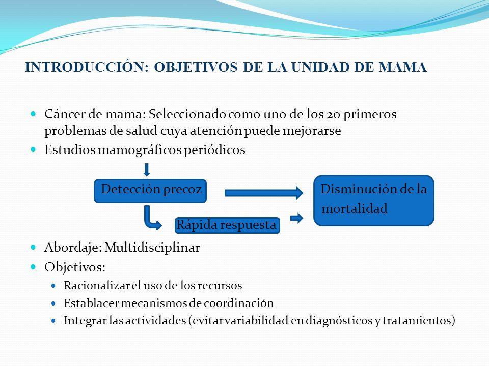 INTRODUCCIÓN: OBJETIVOS DE LA UNIDAD DE MAMA