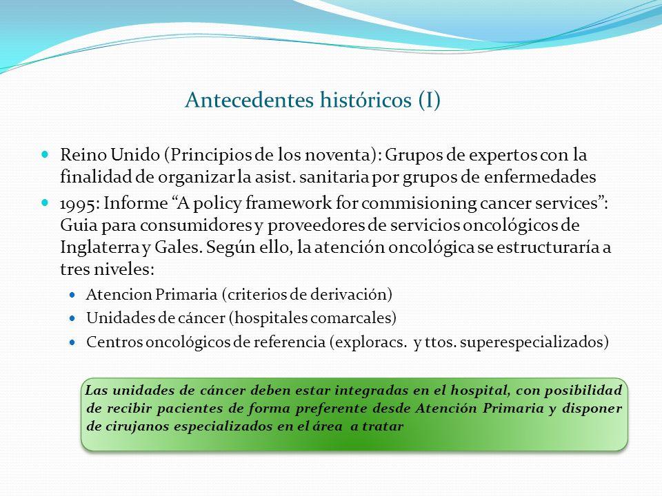 Antecedentes históricos (I)