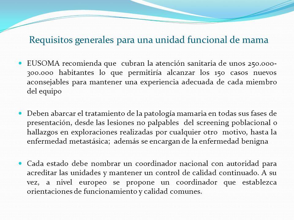 Requisitos generales para una unidad funcional de mama