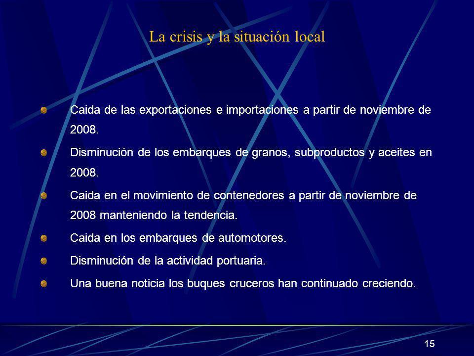 La crisis y la situación local